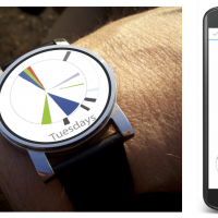 Clockwise, a mobile tool developed in Cornell's People-Aware Computing Lab.